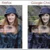 What Colors Are You Seeing? Color Management and Web Browsers